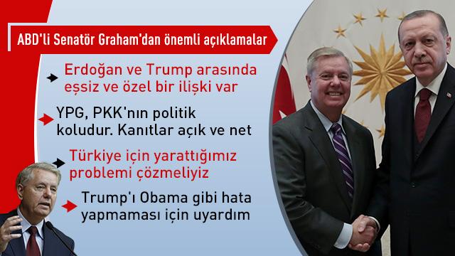 ABD'den YPG/PKK itirafı