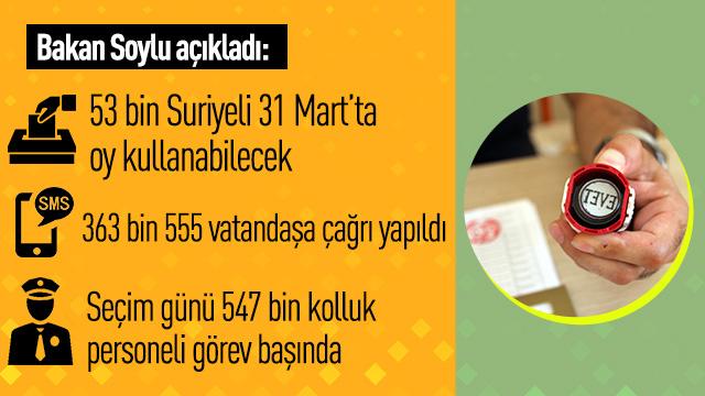 Bakan Soylu: 363 bin 555 vatandaşımıza çağrıda bulunduk