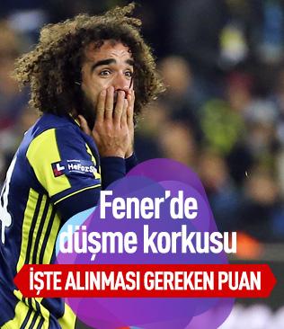 Fenerbahçe'nin ligde kalabilmesi için en az 13 puan daha alması gerekiyor