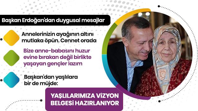 Başkan Erdoğan: 2019-2023 dönemini kapsayan bir yaşlı vizyon belgesi hazırladık