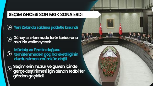 Cumhurbaşkanı Erdoğan başkanlığındaki MGK sona erdi