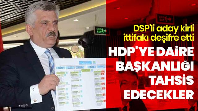 'CHP-İYİ Parti ittifakı, HDP'ye daire başkanlığı tahsis edecek'